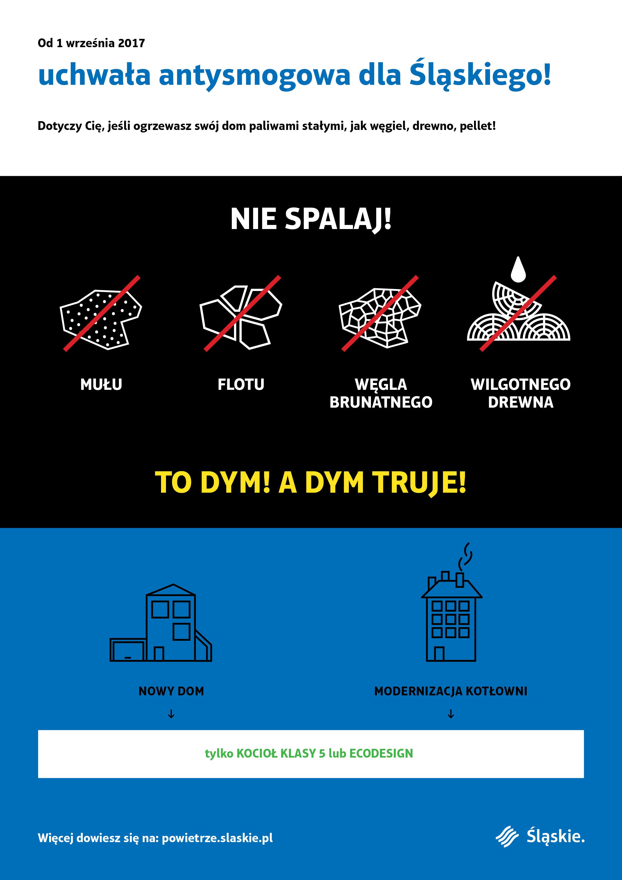 Infografika Antysmog 1